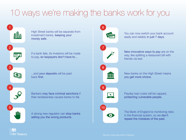 Banking Reform Act Infographic (HM Treasury http://www.flickr.com/photos/hmtreasury/)